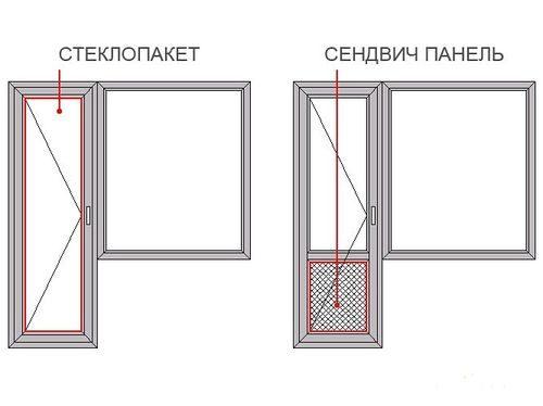 balkonnye-dveri-pvx_1-4249673