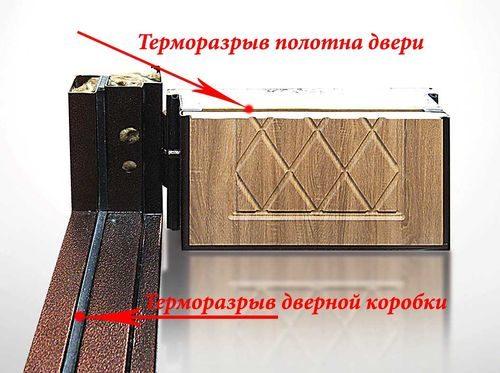 dver-s-termorazryvom_6-2657923