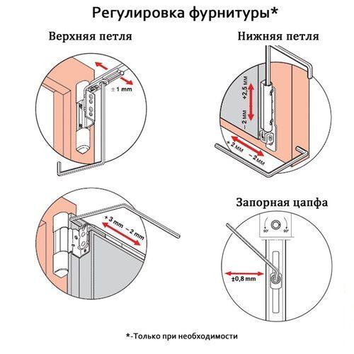 kak-otregulirovat-petli-dveri_4-4181713