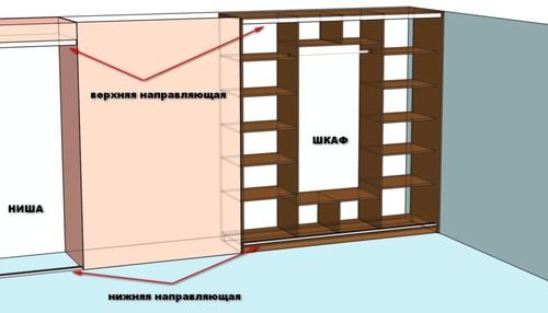 kak-sdelat-dveri-kupe_7-5559285