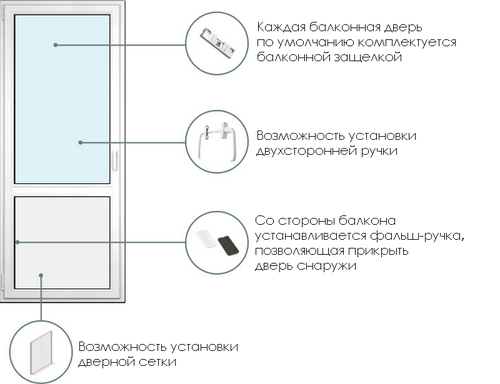 montazh-plastikovoj-dveri_1-8723686