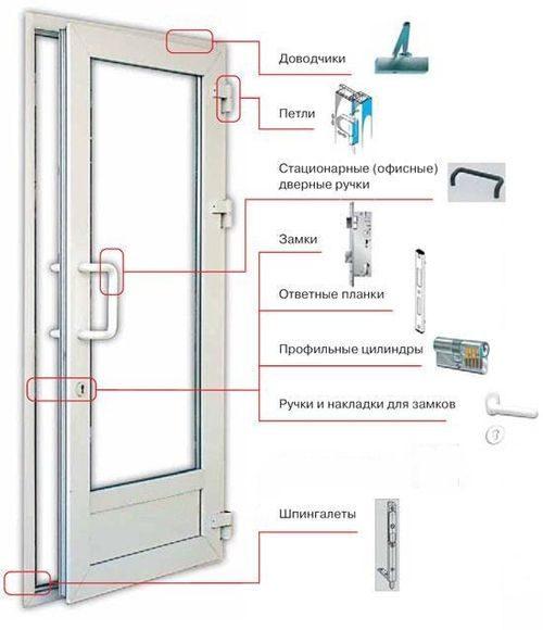 petli-balkonnaya-dver_5-6473032