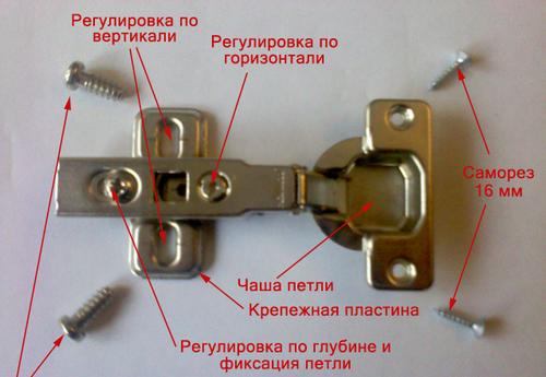 petli-dlya-dverej-shkafa_4-9687511