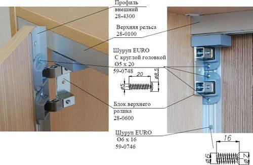 petli-dlya-dverej-shkafa_5-5237162