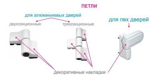 petli-dlya-plastikovyx-dverej_4-6721149