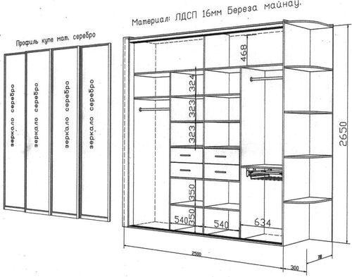 raschet-dverej-shkafa-kupe_4-6998726