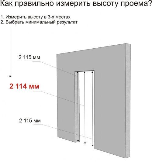 razmery-proemov-vxodnyx-dverej_4-2100449