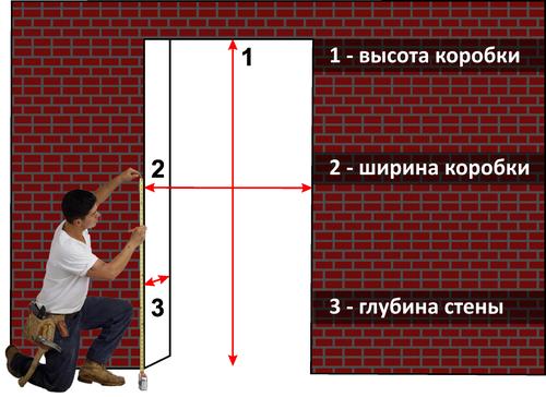 razmery-proemov-vxodnyx-dverej_5-1365418