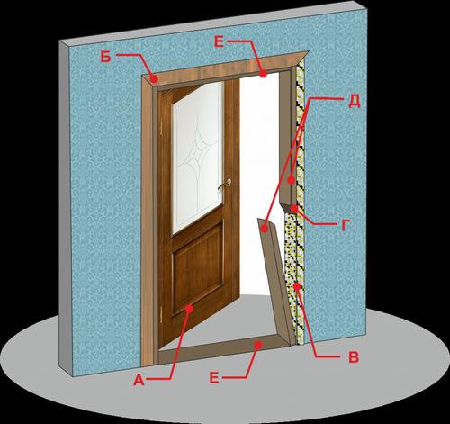 ustanovka-vnutrennix-dverej_7-9917088