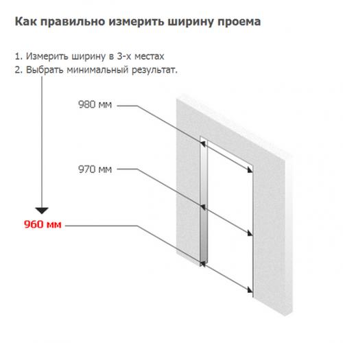 zamer-proema-dveri_2-9188970