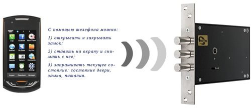 elektronnyx-zamkov_2-9344964