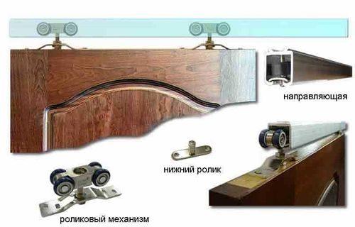 ustrojstvo-razdvizhnyh-dverej_4-4733035