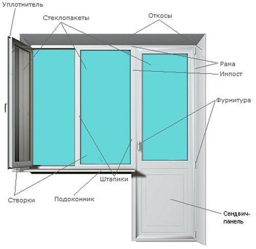 ustrojstvo-plastikovoj-dveri_8-7119940