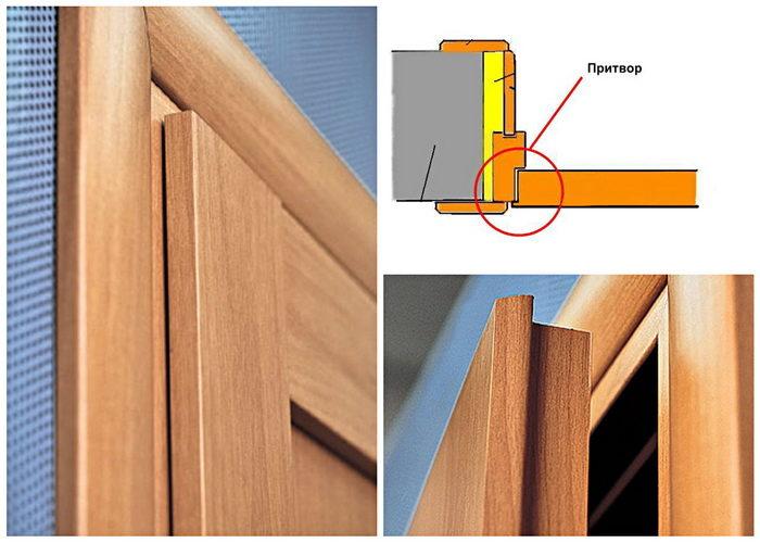 Что такое притвор: фото двери с притвором в интерьере