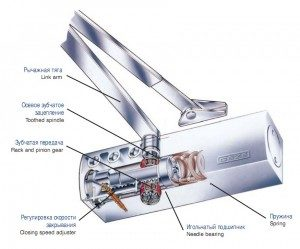 Конструкция дверного доводчика на рычажной тяге
