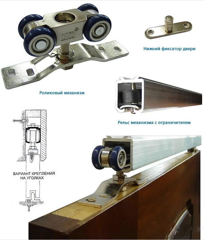 Механизмы раздвижных дверей купе