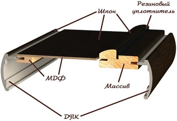 chto-znachit-teleskopicheskij-nalichnik