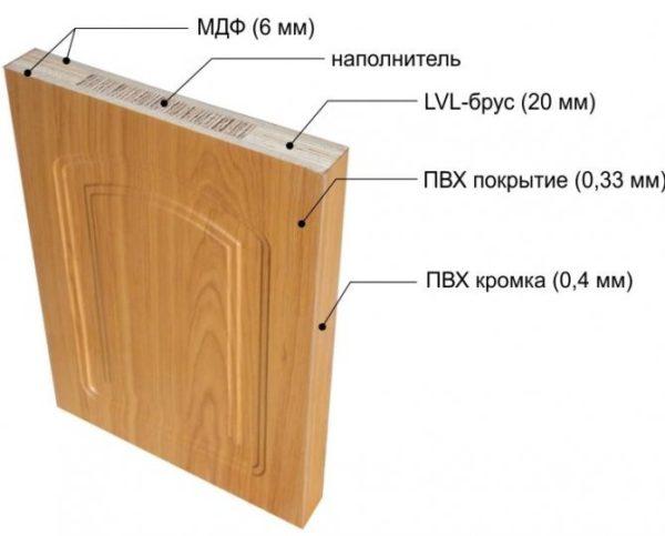 esli-vy-reshili-samostoyatelno-podobrat-mezhkomnatnuyu-dver-togda-sleduet-gramotno-2