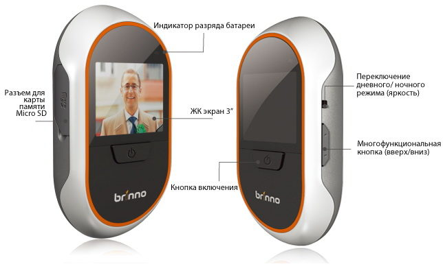 dvernoj-videoglazok-modeli-brinno-phv-1330-8915511