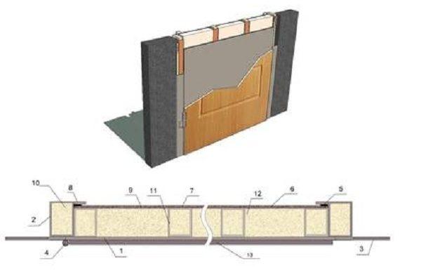 Наружная отделка дверей - МДФ