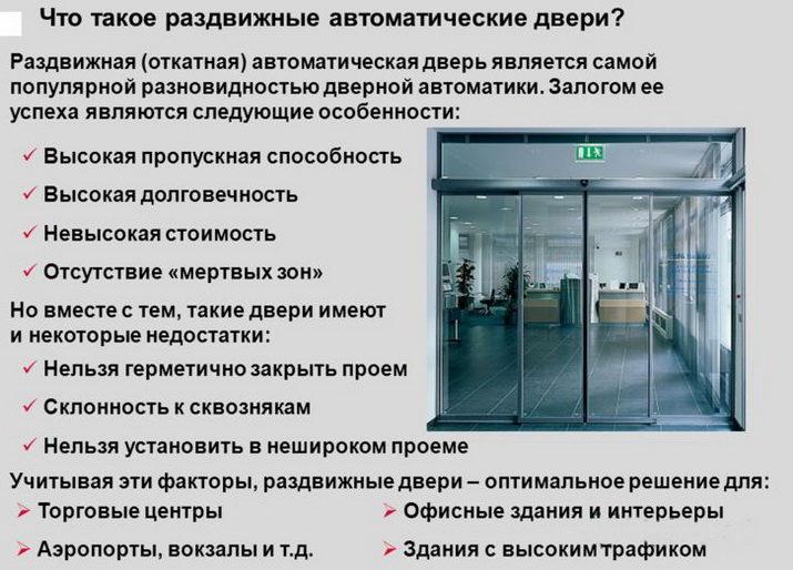 Достоинства и недостатки входных автоматических дверей