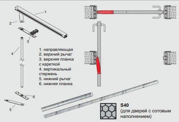 Схема рото-механизма дверей