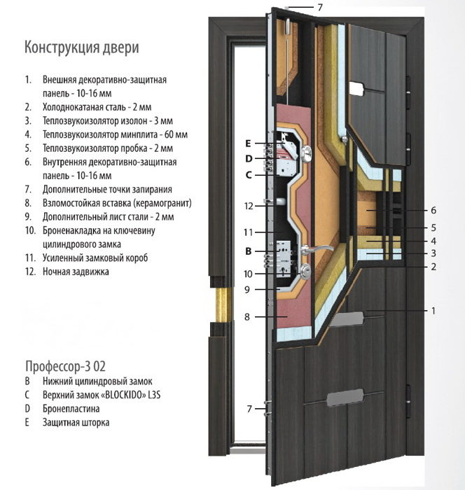 """Сейф-двери Торекс """"Профессор-3 02"""""""