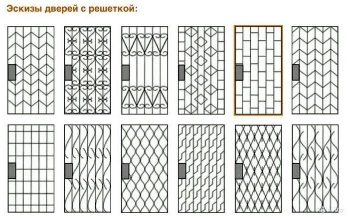 Возможные варианты дверей с решеткой