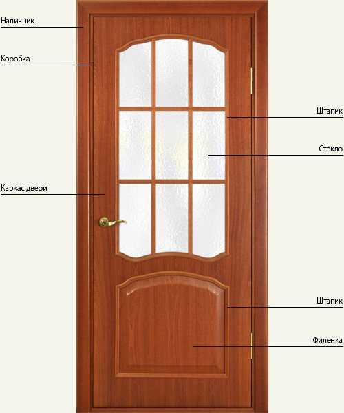 derevyannye-dveri-prostye_38